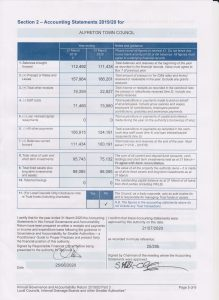 Section 2 - Accounting Statements for 2019/20 for Alfreton Town Council document image